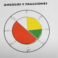 Ángulos y fracciones