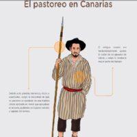 El pastoreo en Canarias