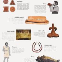 Lámina: Cultura y rituales