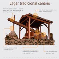 Lagar tradicional canario