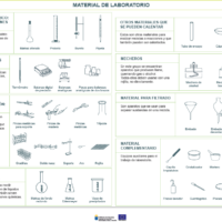 Material de laboratorio de diferente tipo