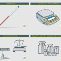 Equipos y aparatos de medición