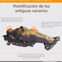 Momificación de los antiguos canarios
