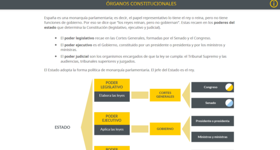 Órganos constitucionales