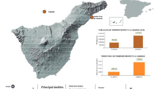 Libro y Atlas de la Red Caminera de Tenerife. Revalorización, conservación y articulación territorial.