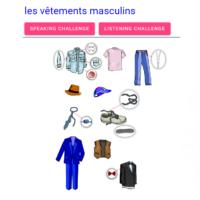 Les vêtements masculins (la ropa de hombre)