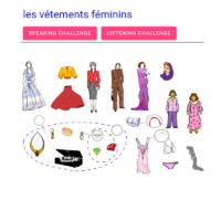 Les vêtements féminins (la ropa de mujer)