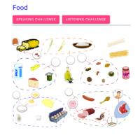 Food (la comida)