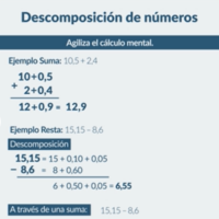 Suma y resta de expresiones decimales