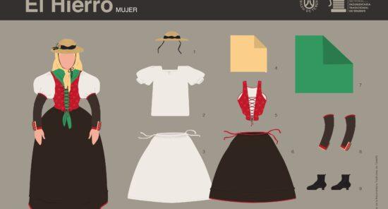 Cuaderno de vestimenta canaria. Trajes típicos. Consejo Sectorial Indumentaria Tradicional Tenerife