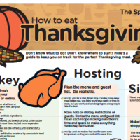 Thanksgiving countdown infographic