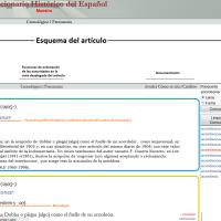 Diccionario histórico del español