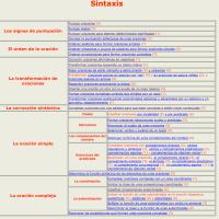 Sintaxis interactiva