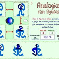 Analogías con figuras
