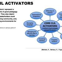 Core CLIL Activators