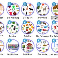 Wortschatz- Europschool