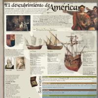 Infografías sobre el descubrimiento de América