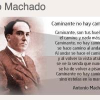 Antonio Machado. Recursos didácticos.