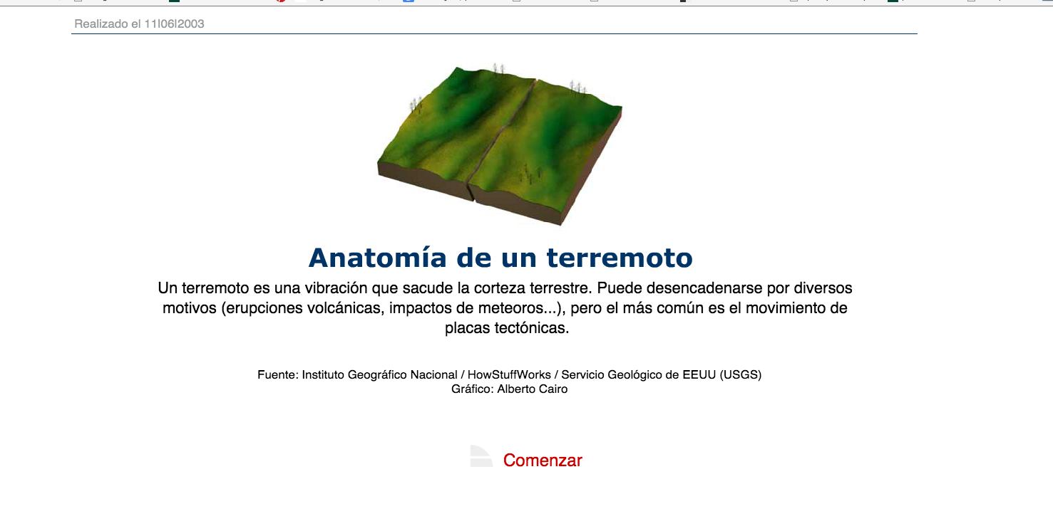 Anatomía de un terremoto » Recursos educativos digitales