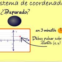 coordenadas cartesianas en 3 minutos