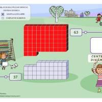 Centena dinámica y tablas de multiplicar