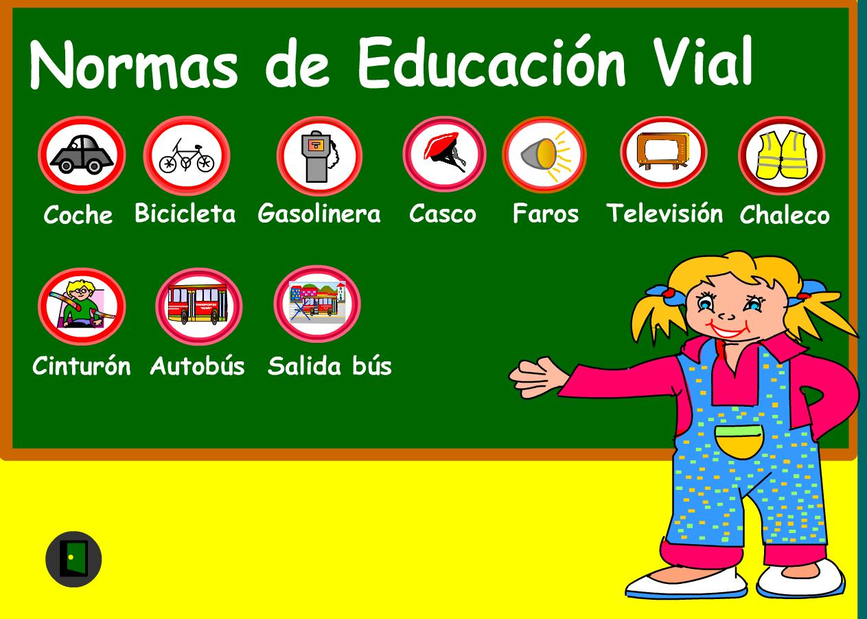 Educación Vial En La Escuela Recursos Educativos Digitales