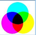 El color. Síntesis sustractiva