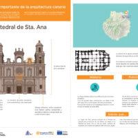 Infografía: Catedral Basílica de Santa Ana
