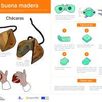 Infografía: Chácaras