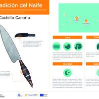 Infografía: Cuchillo canario