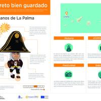 Infografía: Enanos de La Palma
