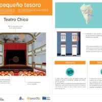 Infografía: Teatro Chico