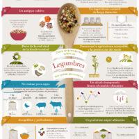Datos sorprendentes sobre las legumbres que quizás desconocías