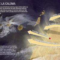 El origen de la calima en canarias