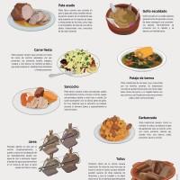 Lámina: Alimentos platos