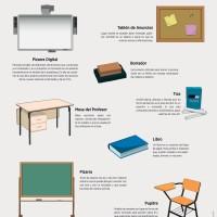 Lámina: Dentro del aula