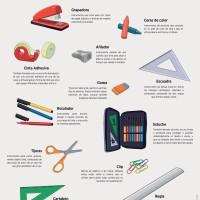 Lámina: Materiales escolares