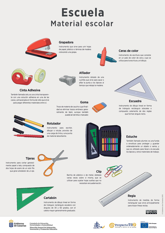L mina materiales escolares recursos educativos digitales for Lista de utiles de cocina