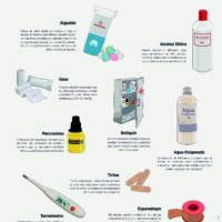 Lámina: Botiquín de primeros auxilios