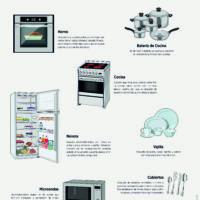Lámina: la cocina