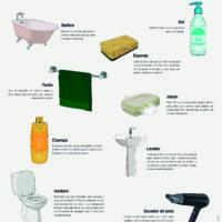 Lámina: el cuarto de baño