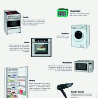 Lámina: Electrodomésticos