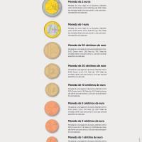 Lámina: Monedas