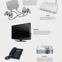 Lámina: Tecnología casa