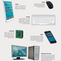 Lámina: Tecnología múltiple