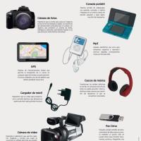 Lámina: La Tecnología personal