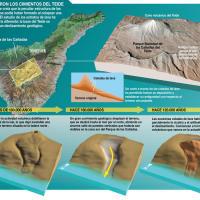 La base del Teide se formó en tan solo 40.000 años