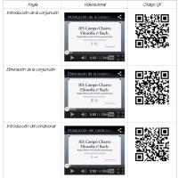Lógica proposicional: videotutoriales para el uso de las reglas básicas del cálculo