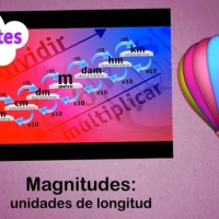 Magnitudes: unidades de longitud