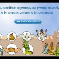 Los signos sacramentales